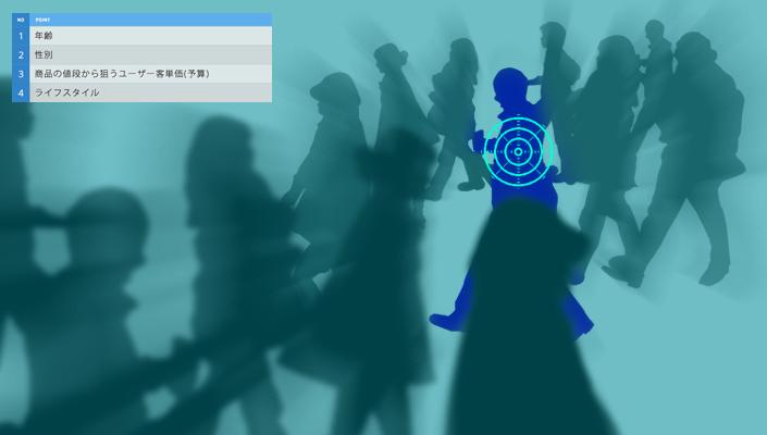 キーワードの選び方 人物設定02