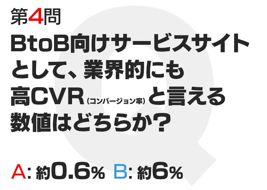 BtoB向けサービスサイトとして、業界的にも高CVR(コンバージョン率)と言える数値はどちらか?  A:約0.6%  B:約6%